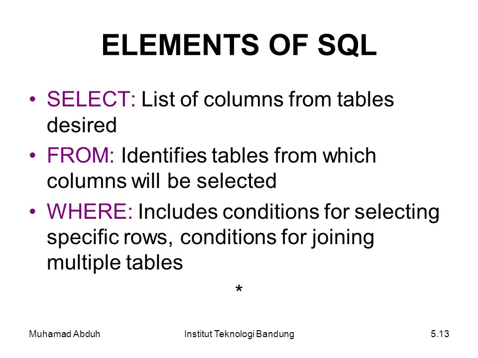 Muhamad AbduhInstitut Teknologi Bandung5.13 ELEMENTS OF SQL SELECT: List of columns from tables desired FROM: Identifies tables from which columns wil