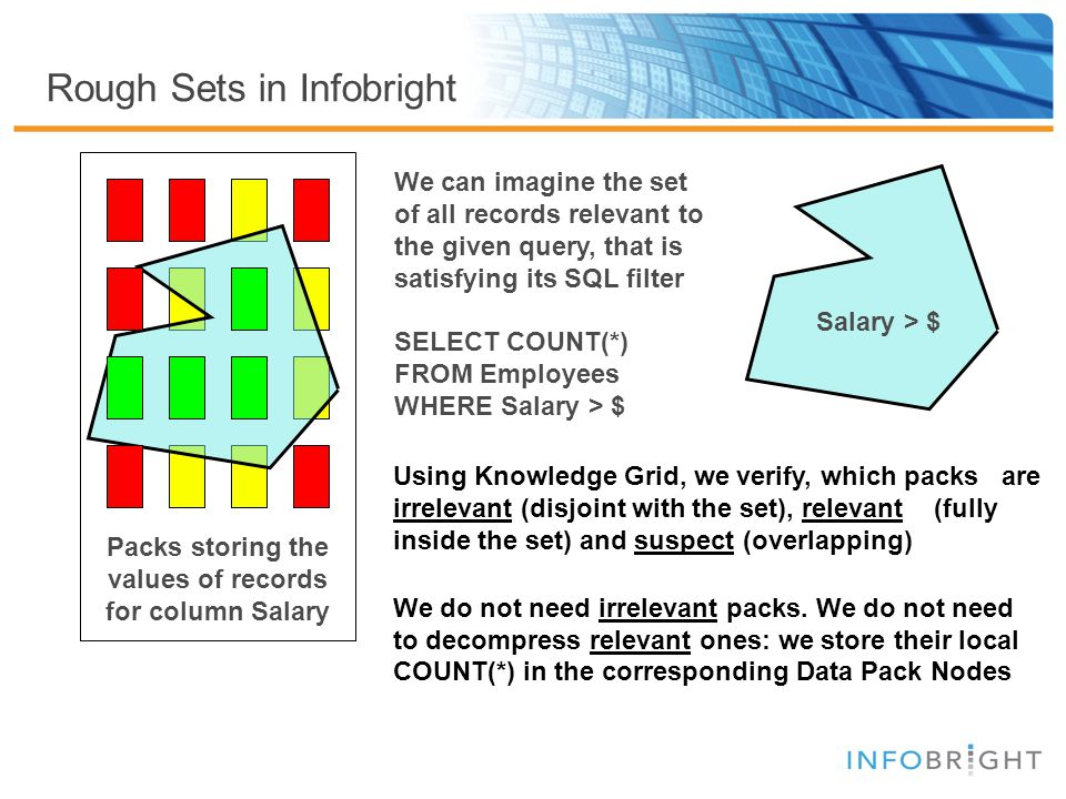 Packs storing the values of records for column Salary We can imagine the set of all records relevant to the given query, that is satisfying its SQL filter SELECT COUNT(*) FROM Employees WHERE Salary > $ Rough Sets in Infobright Salary > $ Using Knowledge Grid, we verify, which packs are irrelevant (disjoint with the set), relevant (fully inside the set) and suspect (overlapping) We do not need irrelevant packs.