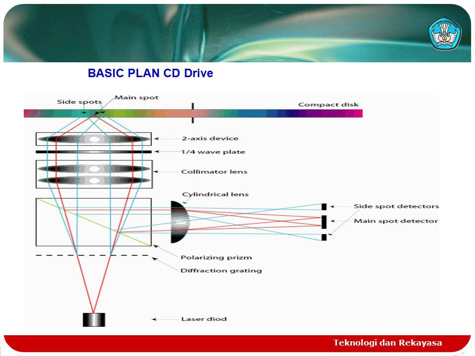 Teknologi dan Rekayasa BASIC PLAN CD Drive