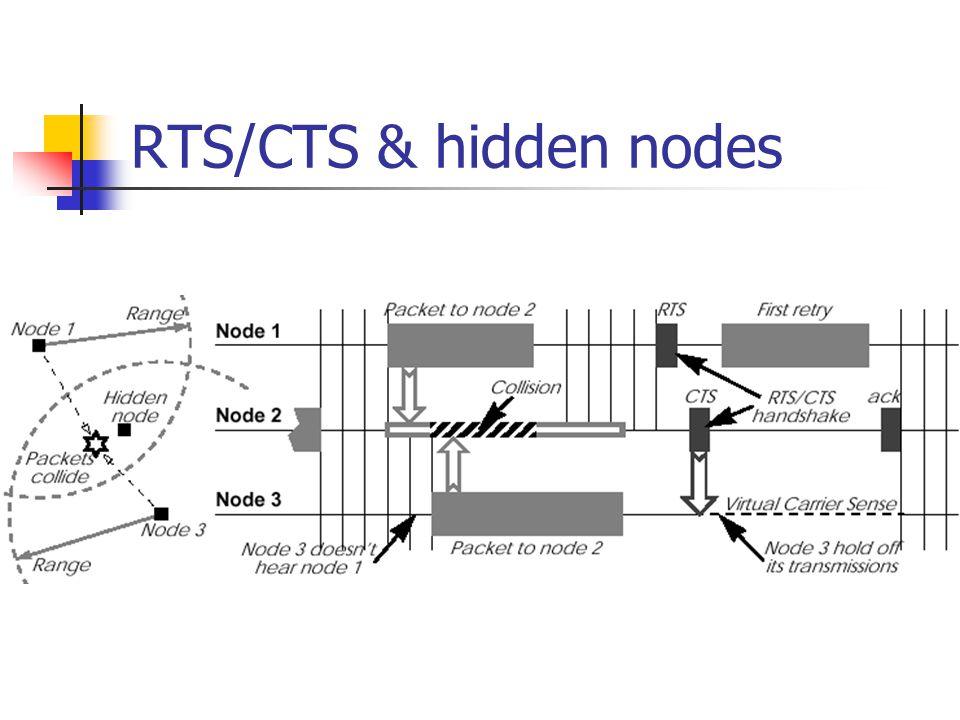 RTS/CTS & hidden nodes