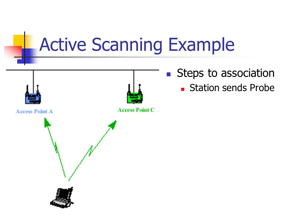 Active Scanning Example Steps to association Station sends Probe