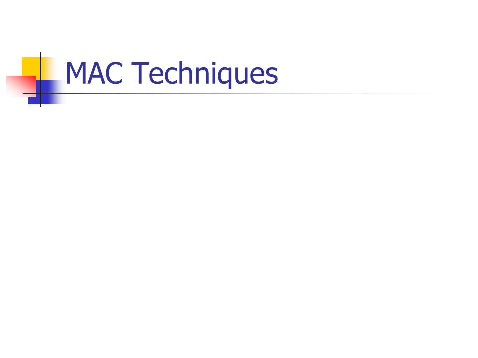 MAC retransmission Positive acknowledgement Retransmission
