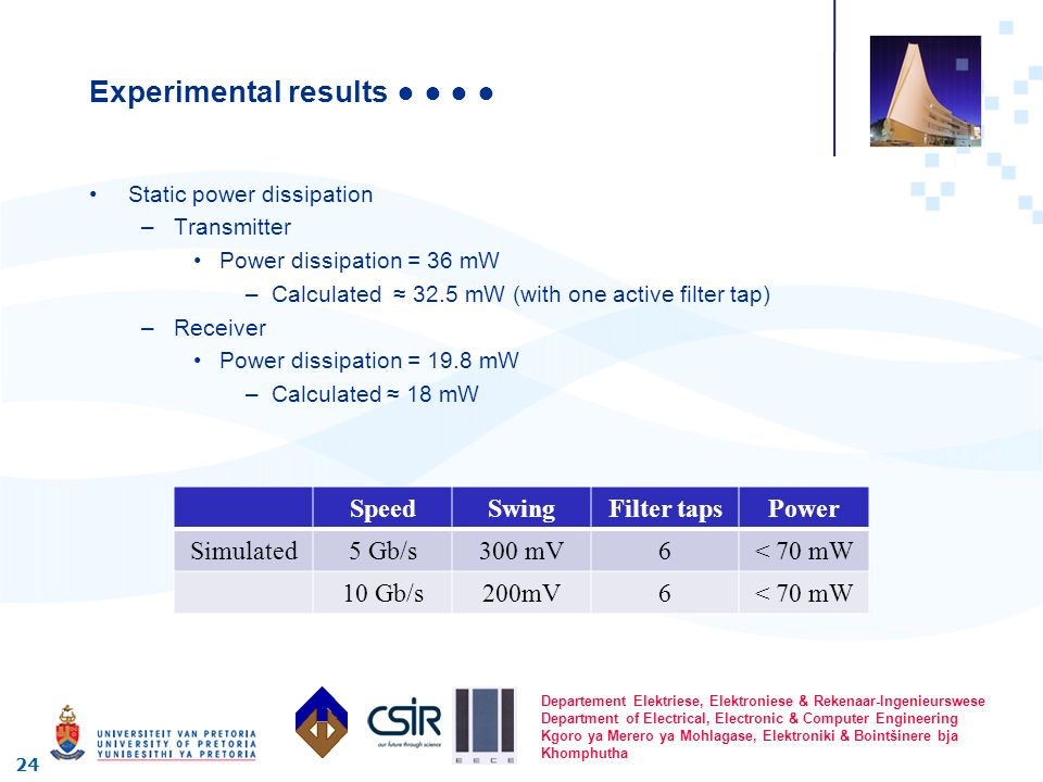 Experimental results ● ● ● ● Static power dissipation –Transmitter Power dissipation = 36 mW –Calculated ≈ 32.5 mW (with one active filter tap) –Receiver Power dissipation = 19.8 mW –Calculated ≈ 18 mW 24 Departement Elektriese, Elektroniese & Rekenaar-Ingenieurswese Department of Electrical, Electronic & Computer Engineering Kgoro ya Merero ya Mohlagase, Elektroniki & Bointšinere bja Khomphutha SpeedSwingFilter tapsPower Simulated5 Gb/s300 mV6< 70 mW 10 Gb/s200mV6< 70 mW