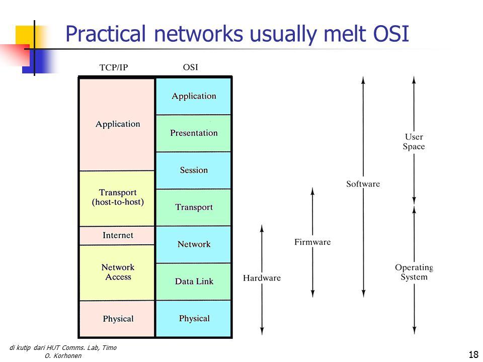 di kutip dari HUT Comms. Lab, Timo O. Korhonen 18 Practical networks usually melt OSI