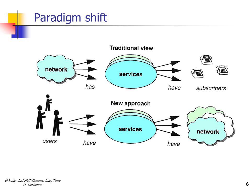 di kutip dari HUT Comms. Lab, Timo O. Korhonen 6 Paradigm shift