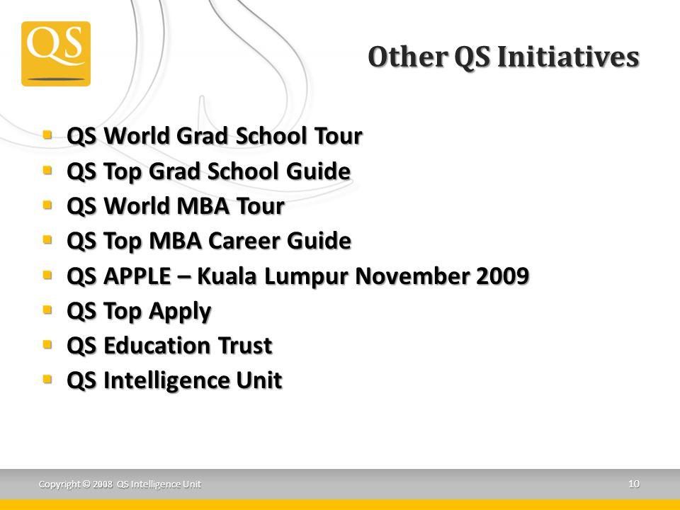 Other QS Initiatives  QS World Grad School Tour  QS Top Grad School Guide  QS World MBA Tour  QS Top MBA Career Guide  QS APPLE – Kuala Lumpur No