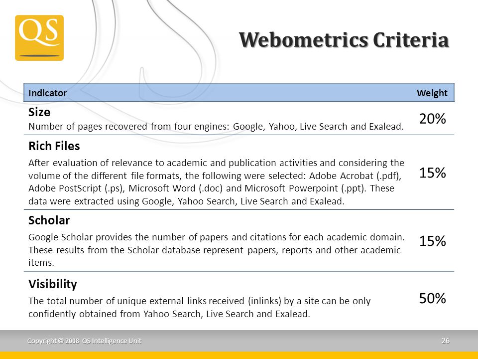 Webometrics Criteria IndicatorWeight Size Number of pages recovered from four engines: Google, Yahoo, Live Search and Exalead.