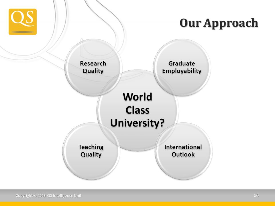Our Approach Copyright © 2008 QS Intelligence Unit 30 World Class University.