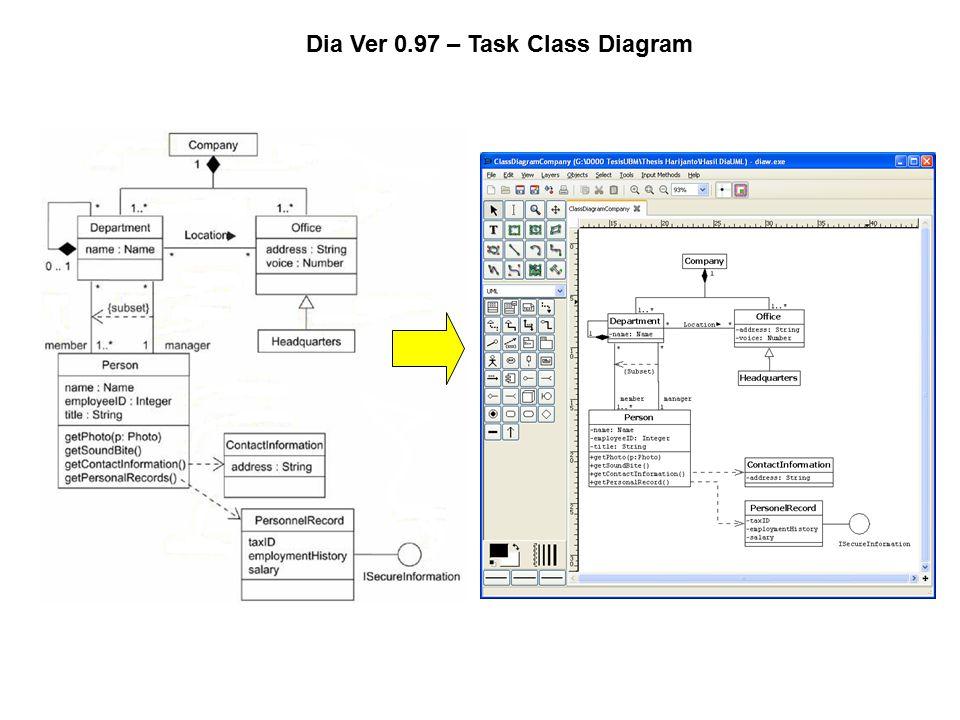 Dia Ver 0.97 – Task Class Diagram