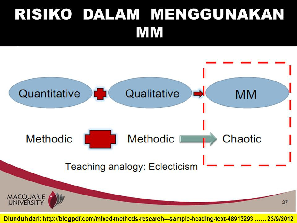 Tiga tipe Desain yang lazim: 1.Model QUAL-Quan The exploratory mixed methods design Qualitative data are collected first and are more heavily weighted 2.Model QUAN-Qual The explanatory mixed methods design Quantitative data are collected first and are more heavily weighted 3.Model QUAN-QUAL The triangulation mixed methods design Quantitative and qualitative data are collectedc oncurrently and both are weighted equally Diunduh dari: http://www.scribd.com/doc/18058748/Multi-Method-Research…… 21/9/2012