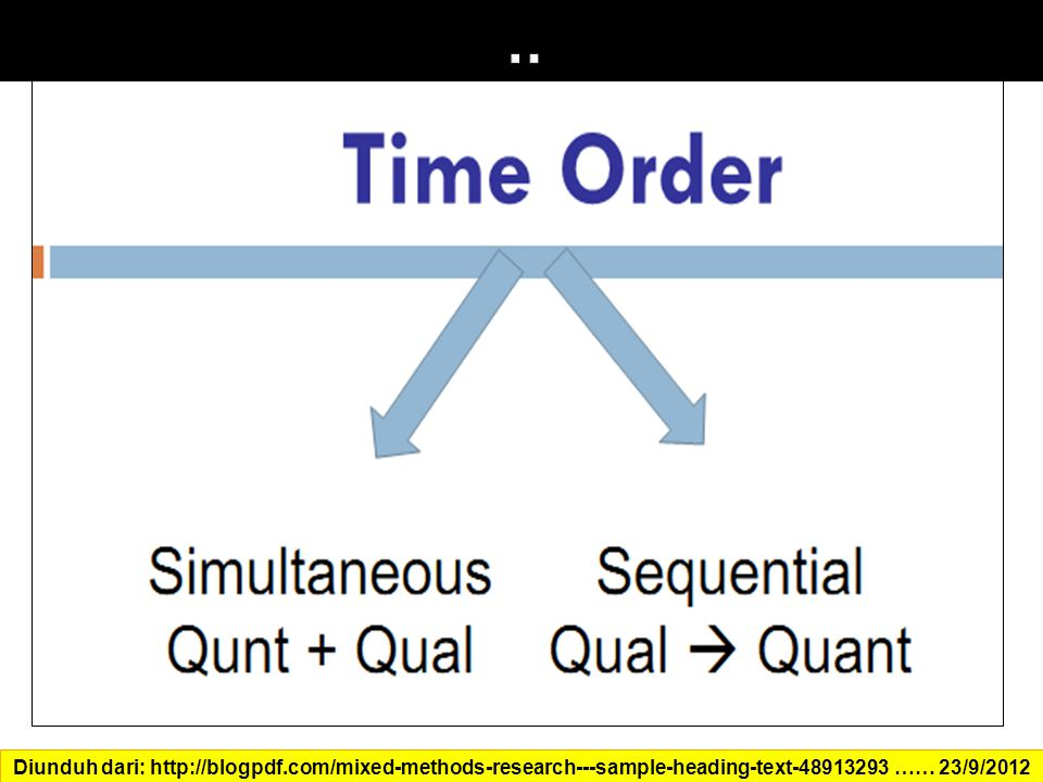  In QUAL studies with large amounts of data, restricting analysis to either QUANT or QUAL cannot provide a full picture of the data  QUAL provides detailed description of the data  QUANT provides generalisations of patterns to the whole data set  In Case 4, QUAL and QUANT analyses are used together to produce a fuller description of the data  Sumber: Richard Watson Todd (http://arts.kmutt.ac.th/crs/research/mmda.ppt)