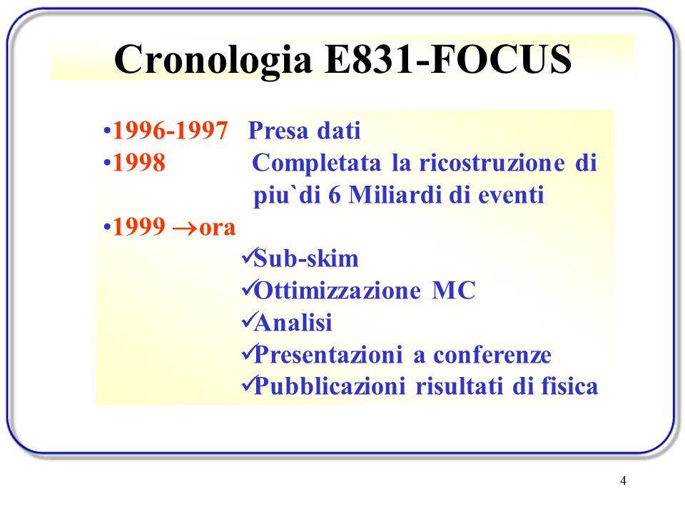 4 Cronologia E831-FOCUS 1996-1997 Presa dati 1998 Completata la ricostruzione di piu`di 6 Miliardi di eventi 1999  ora Sub-skim Ottimizzazione MC Analisi Presentazioni a conferenze Pubblicazioni risultati di fisica