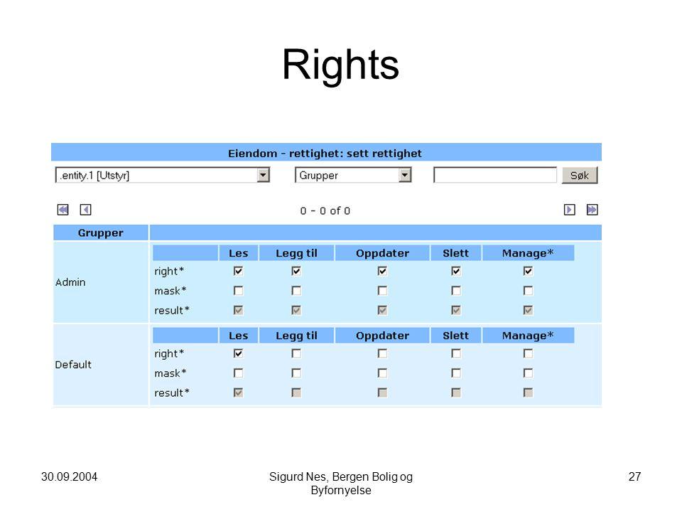30.09.2004Sigurd Nes, Bergen Bolig og Byfornyelse 27 Rights