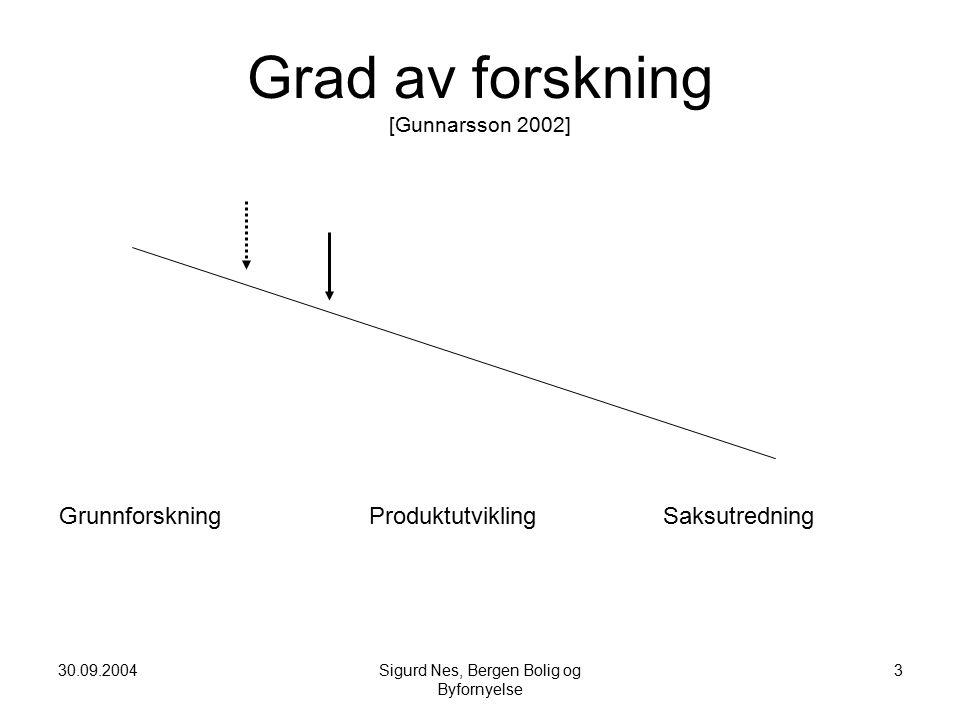 30.09.2004Sigurd Nes, Bergen Bolig og Byfornyelse 3 Grad av forskning [Gunnarsson 2002] GrunnforskningProduktutviklingSaksutredning