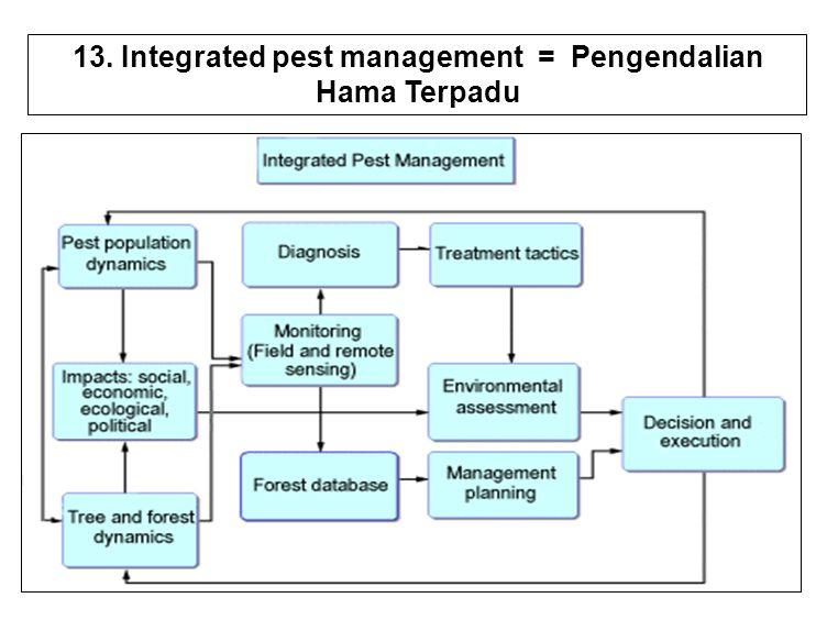 29 13. Integrated pest management = Pengendalian Hama Terpadu