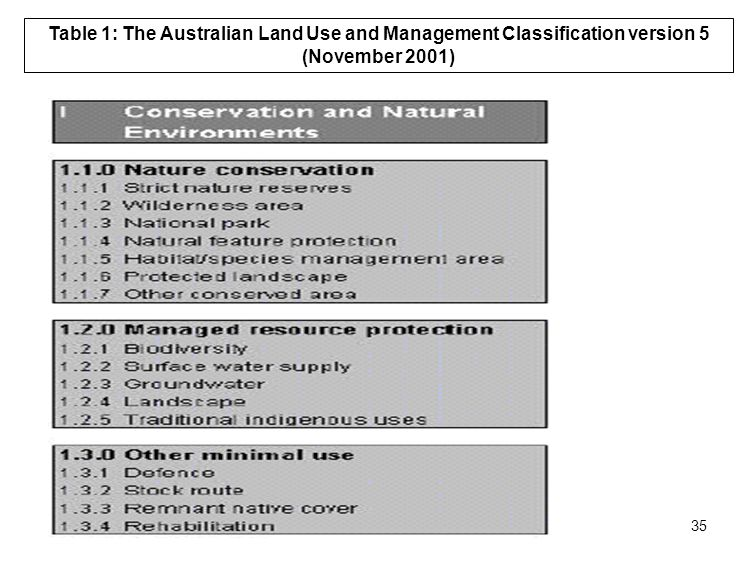 35 Table 1: The Australian Land Use and Management Classification version 5 (November 2001)