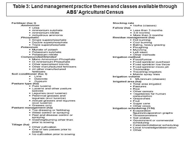 46 Table 3: Land management practice themes and classes available through ABS' Agricultural Census