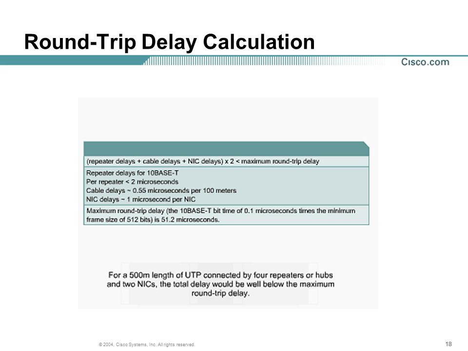 18 © 2004, Cisco Systems, Inc. All rights reserved. Round-Trip Delay Calculation