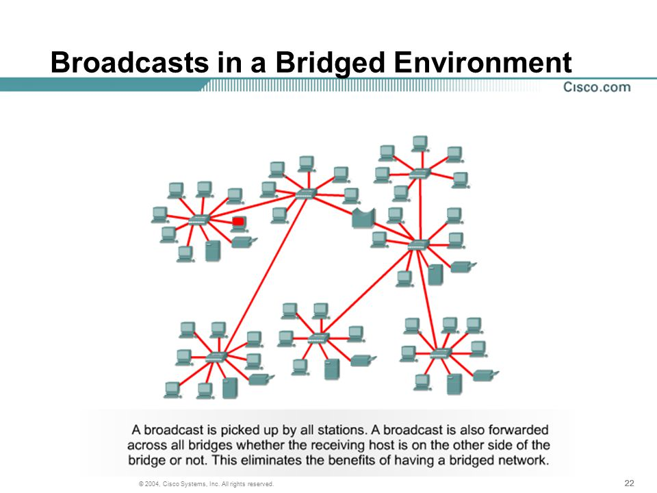 22 © 2004, Cisco Systems, Inc. All rights reserved. Broadcasts in a Bridged Environment