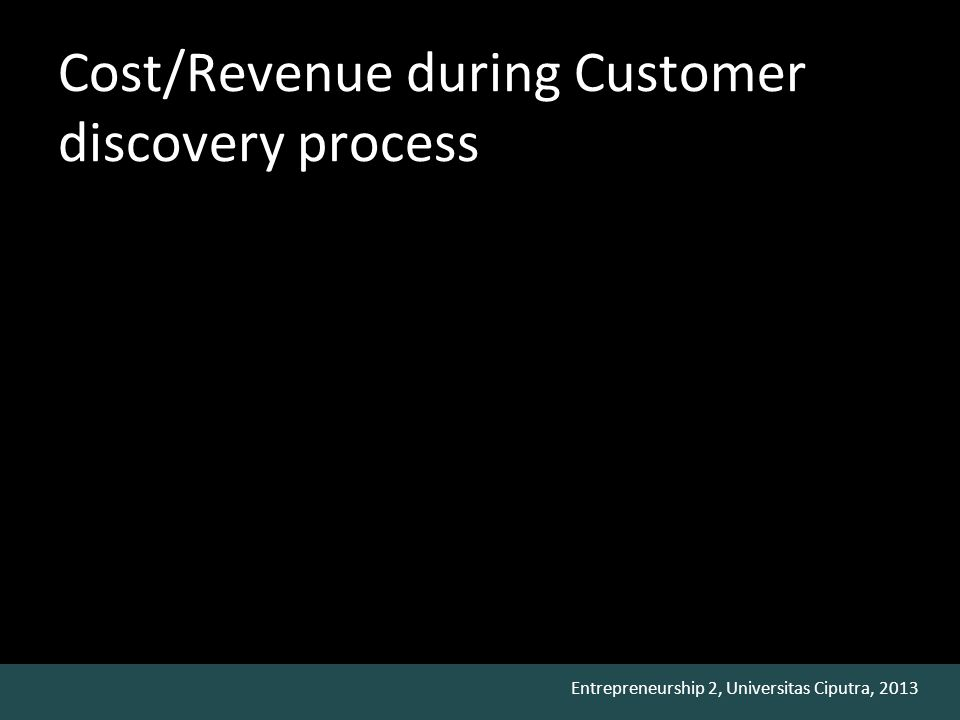 Entrepreneurship 2, Universitas Ciputra, 2013 Cost/Revenue during Customer discovery process