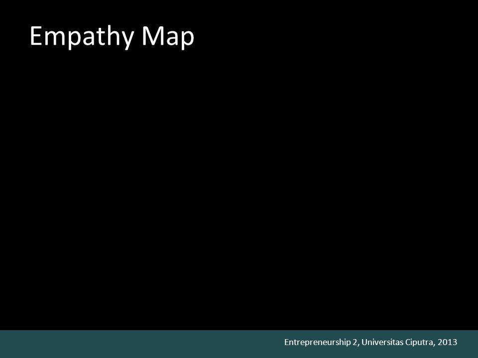 Entrepreneurship 2, Universitas Ciputra, 2013 Empathy Map
