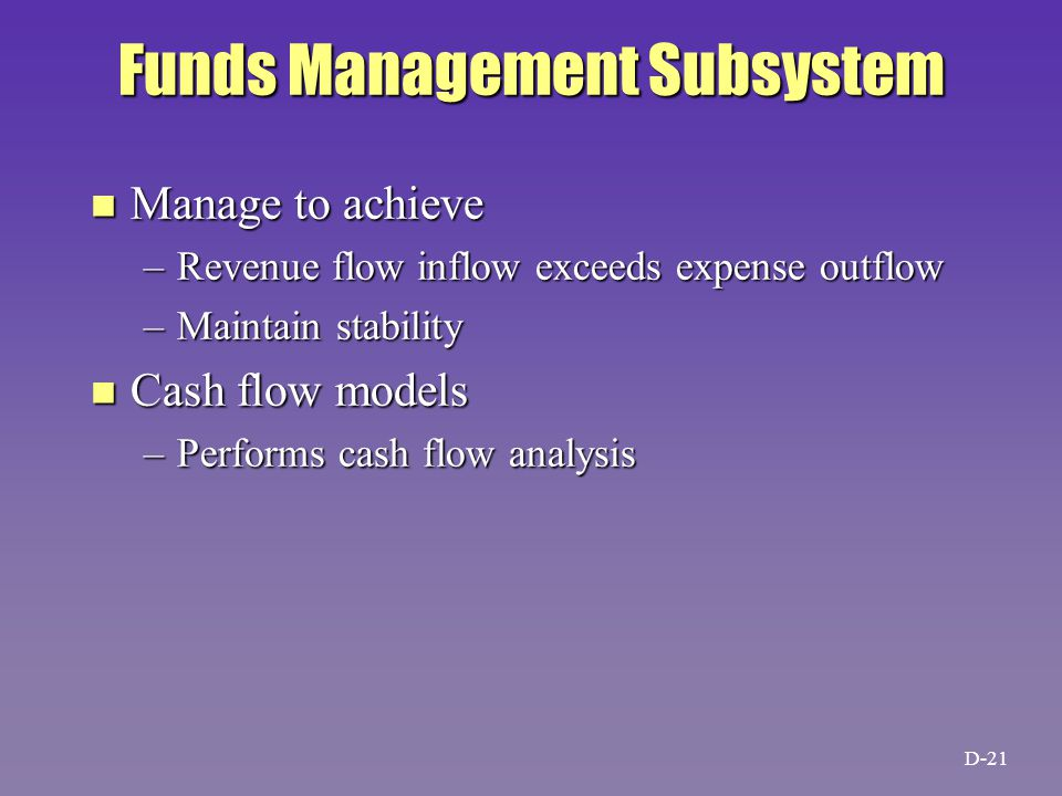 Funds Management Subsystem n Manage to achieve –Revenue flow inflow exceeds expense outflow –Maintain stability n Cash flow models –Performs cash flow analysis D-21