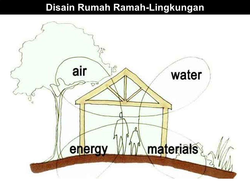 Disain Rumah Ramah-Lingkungan