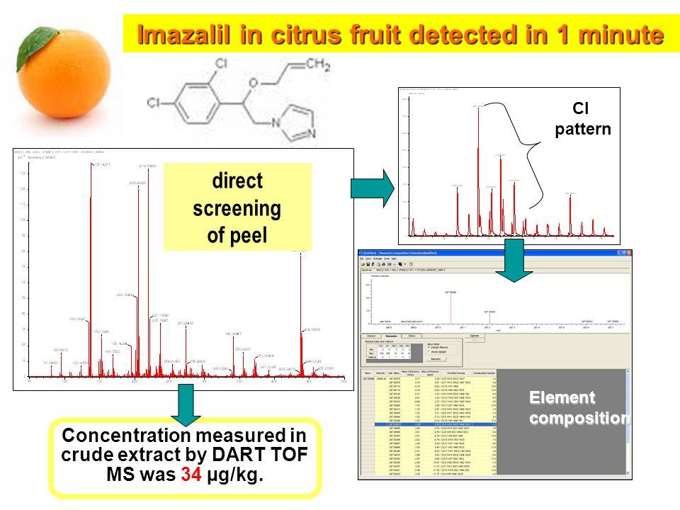Imazalil in citrus fruit detected in 1 minute Imazalil in citrus fruit detected in 1 minute Cl pattern Elementcomposition direct screening of peel Con