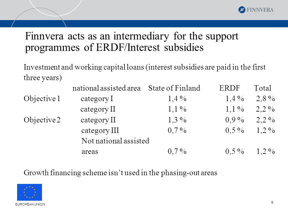 10 Finnvera acts as an intermediary for the support programmes of ERDF/provision subsidy and credit loss subsidy Guarantee for investment and working capital loans/4.2.2005 (provision subsidy is paid in the first five years, maxium loan period usually eight years) Objective areaState of Finland ERDF Total Objective 1 1 % 1 % 2 % Credit losses for investment and working capital loans Objective areaState of Finland's ERDF's Finnvera plc's share share share Objective 1 40 % 40 % 20 % Objective 2 40 % 27 % 33 % EUROPEAN UNION