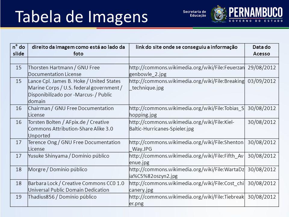 Tabela de Imagens n° do slide direito da imagem como está ao lado da foto link do site onde se conseguiu a informaçãoData do Acesso 15Thorsten Hartmann / GNU Free Documentation License http://commons.wikimedia.org/wiki/File:Feuerzan genbowle_2.jpg 29/08/2012 15Lance Cpl.