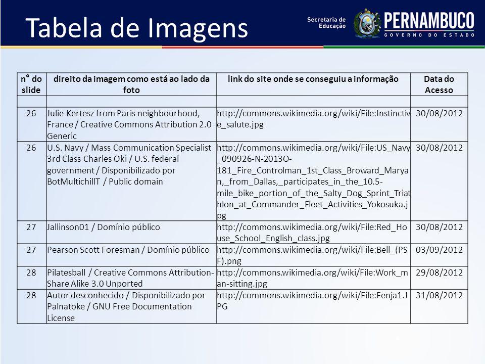 Tabela de Imagens n° do slide direito da imagem como está ao lado da foto link do site onde se conseguiu a informaçãoData do Acesso 26Julie Kertesz from Paris neighbourhood, France / Creative Commons Attribution 2.0 Generic http://commons.wikimedia.org/wiki/File:Instinctiv e_salute.jpg 30/08/2012 26U.S.
