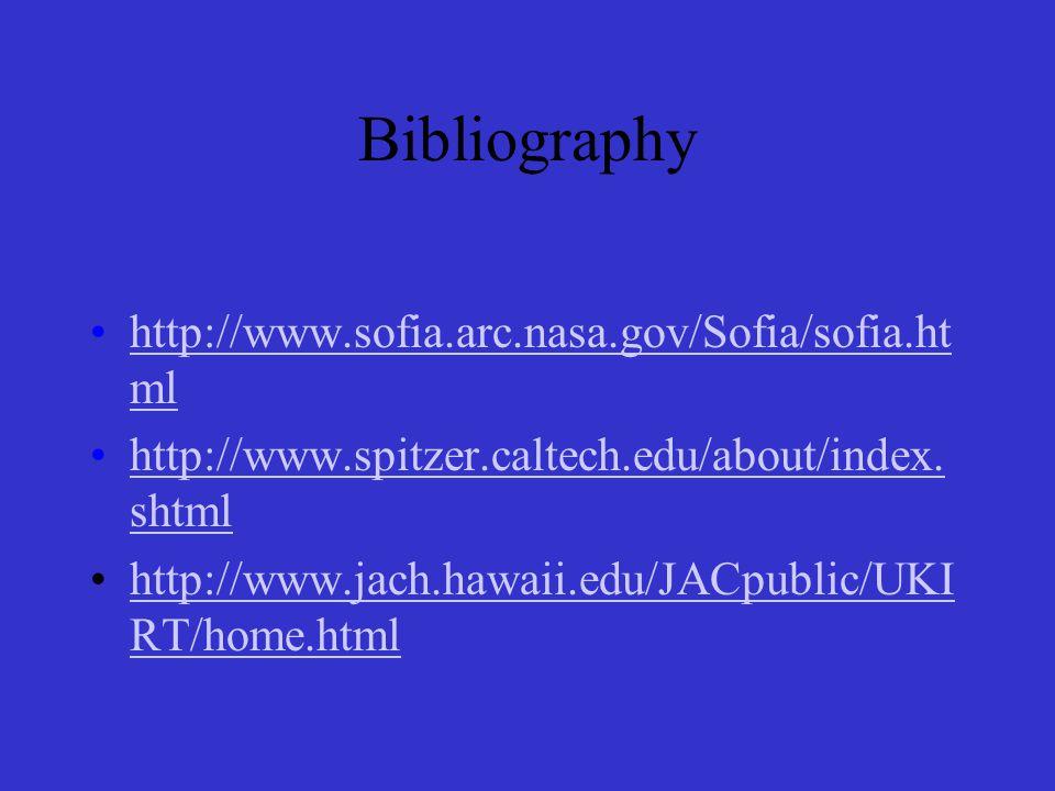 Bibliography http://www.sofia.arc.nasa.gov/Sofia/sofia.ht mlhttp://www.sofia.arc.nasa.gov/Sofia/sofia.ht ml http://www.spitzer.caltech.edu/about/index