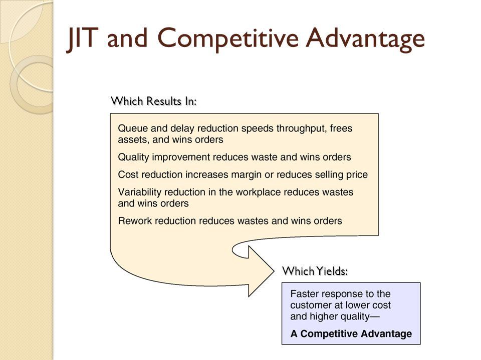 Which Results In: Which Yields: JIT and Competitive Advantage