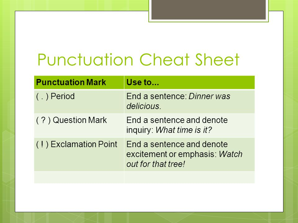 Punctuation Cheat Sheet Punctuation MarkUse to... (.