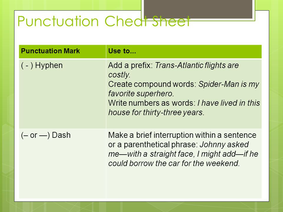 Punctuation Cheat Sheet Punctuation MarkUse to...