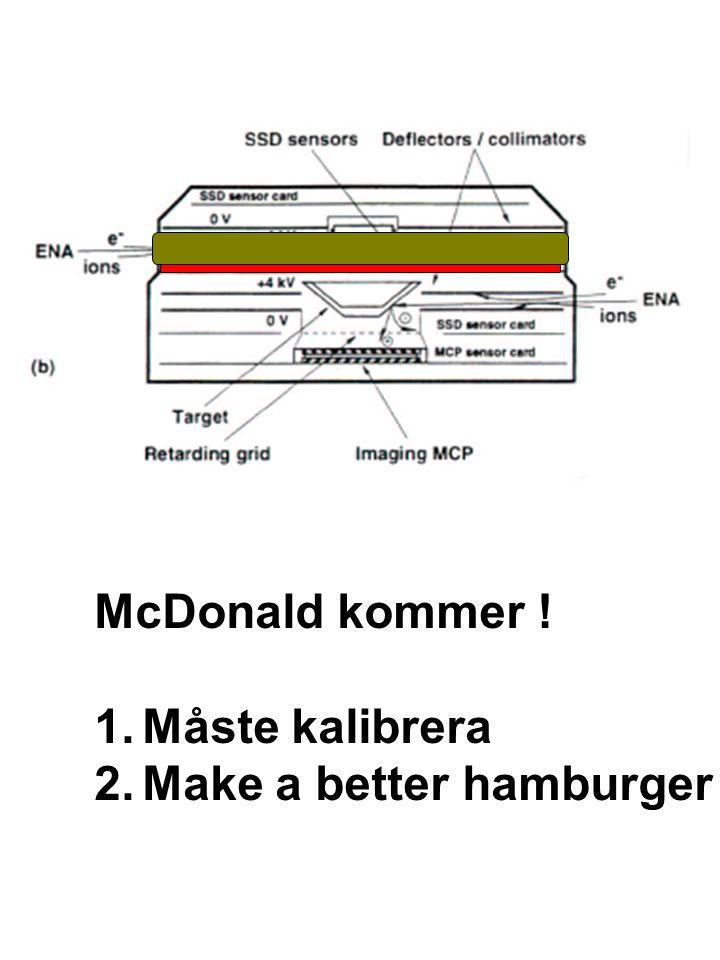 McDonald kommer ! 1.Måste kalibrera 2.Make a better hamburger