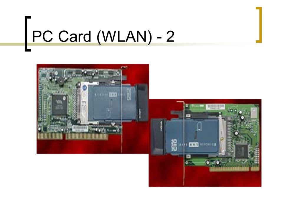PC Card (WLAN) – Indoor Antena