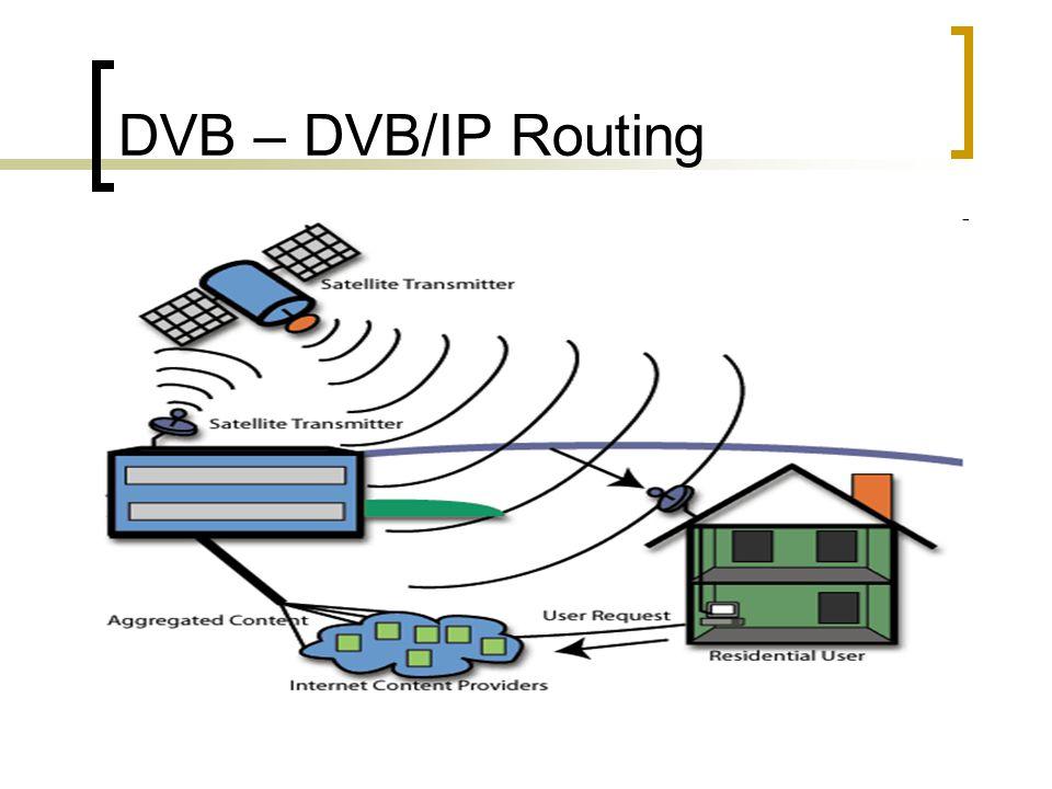 DVB - Adaptability