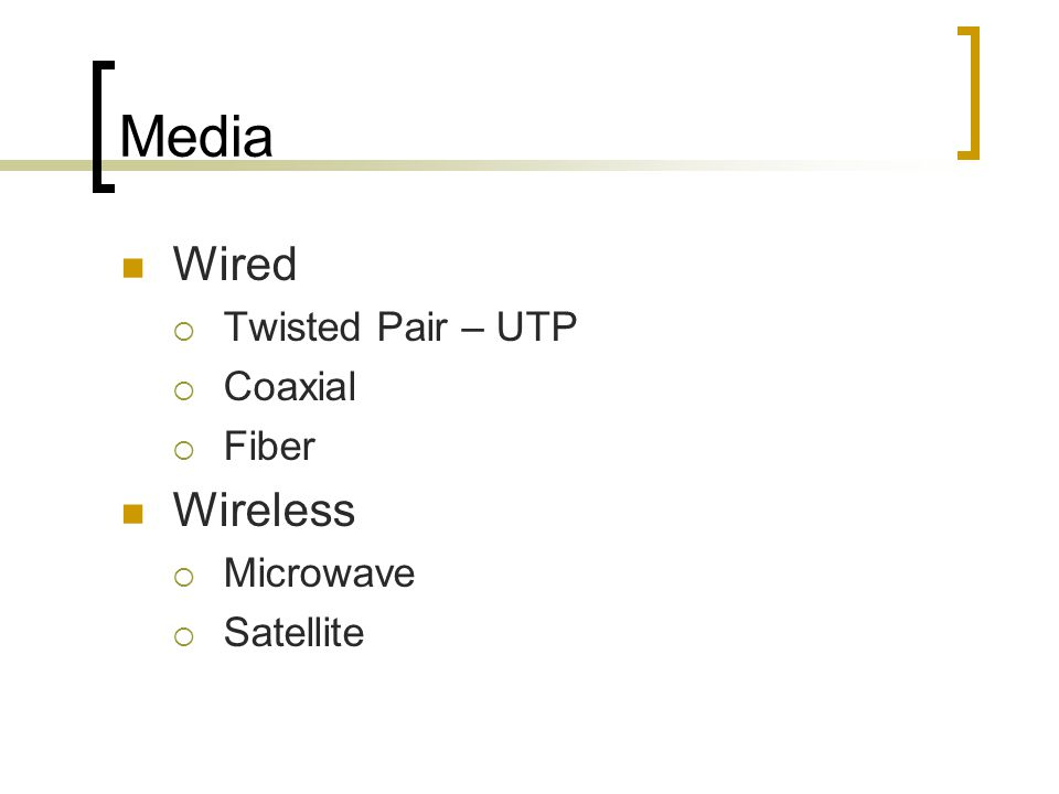 Media Wired  Twisted Pair – UTP  Coaxial  Fiber Wireless  Microwave  Satellite