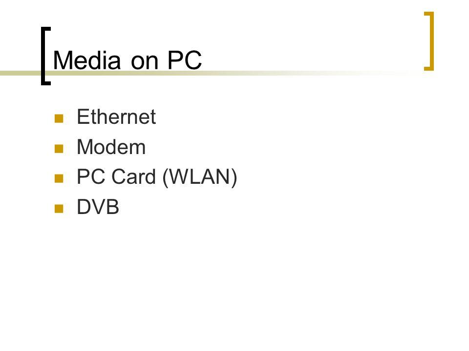 Ethernet - Architecture