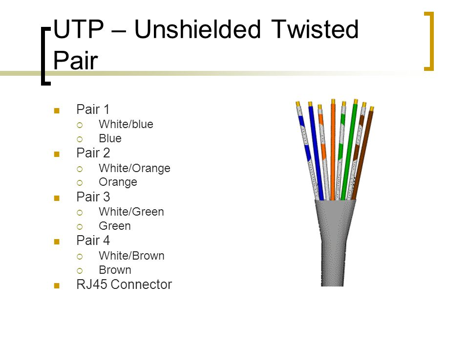 UTP – Unshielded Twisted Pair Pair 1  White/blue  Blue Pair 2  White/Orange  Orange Pair 3  White/Green  Green Pair 4  White/Brown  Brown RJ45 Connector