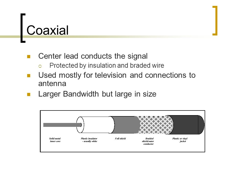 Coaxial Center lead conducts the signal  Protected by insulation and braded wire Used mostly for television and connections to antenna Larger Bandwidth but large in size