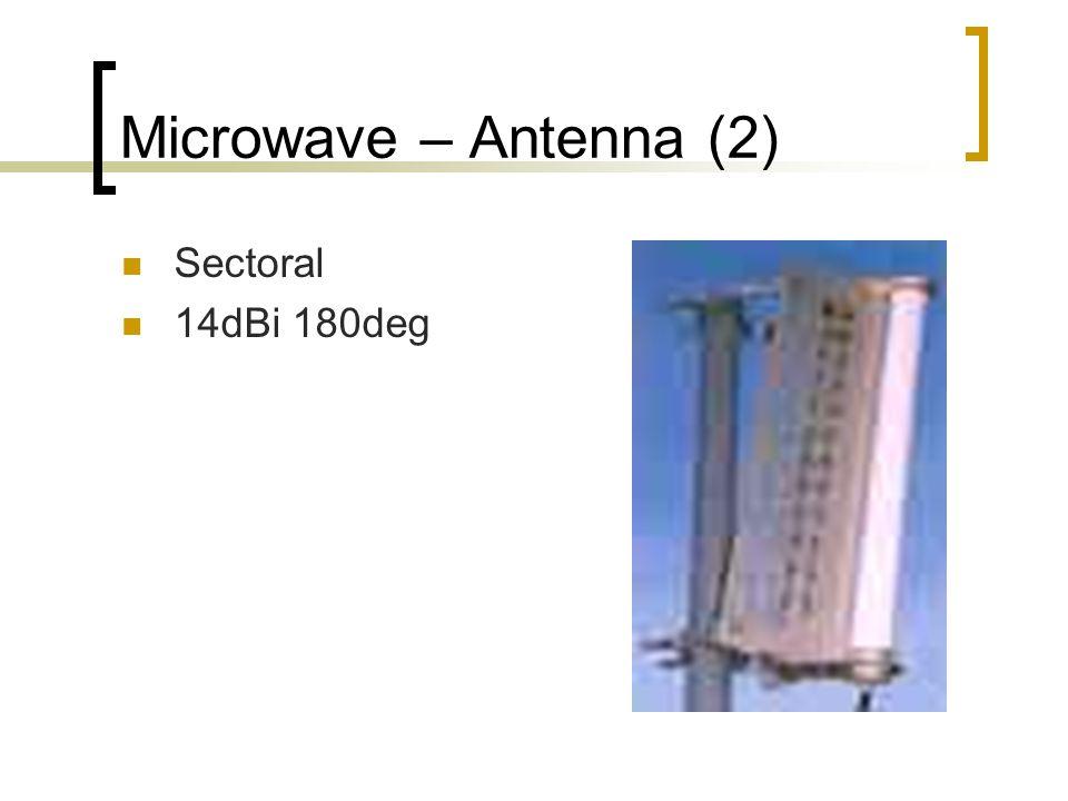 Microwave – Antenna (3) Sectoral 17dBi 90deg