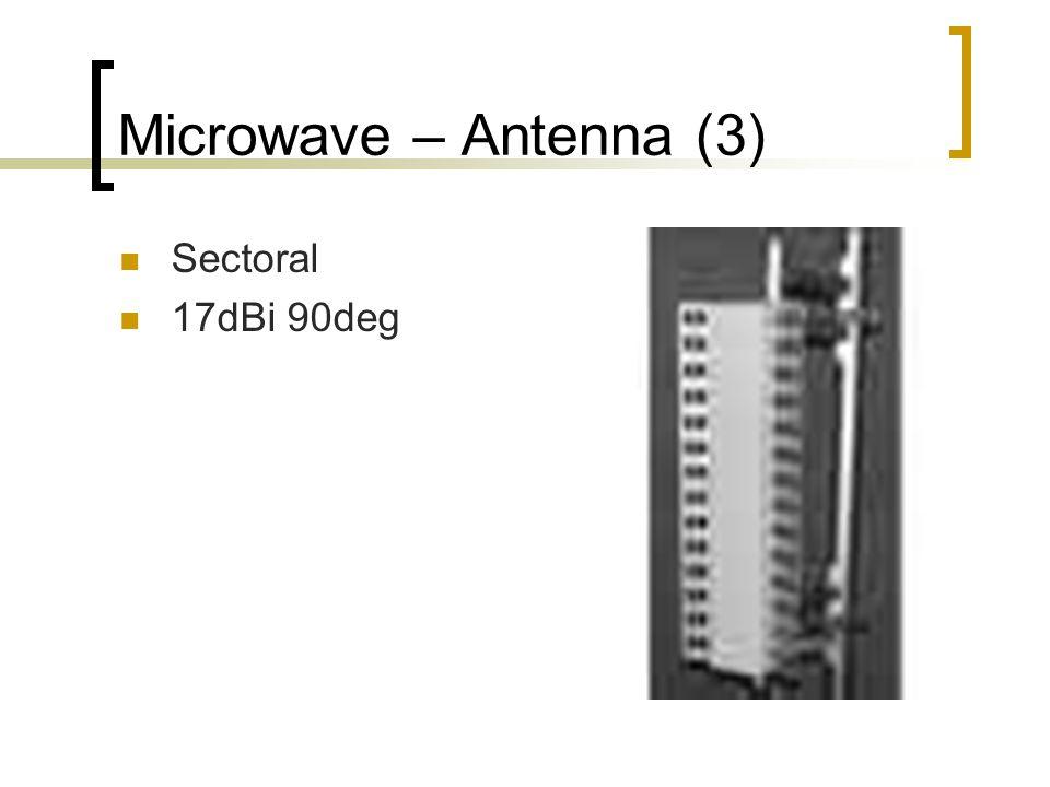 Microwave – Antenna (4) Direct (Grid) 2.4 GHz 24dB