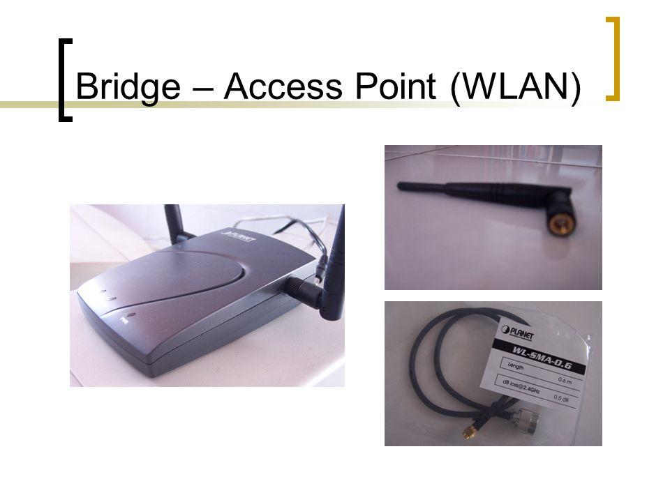 Bridge Symbol