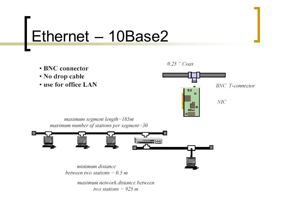 Ethernet – 10BaseT