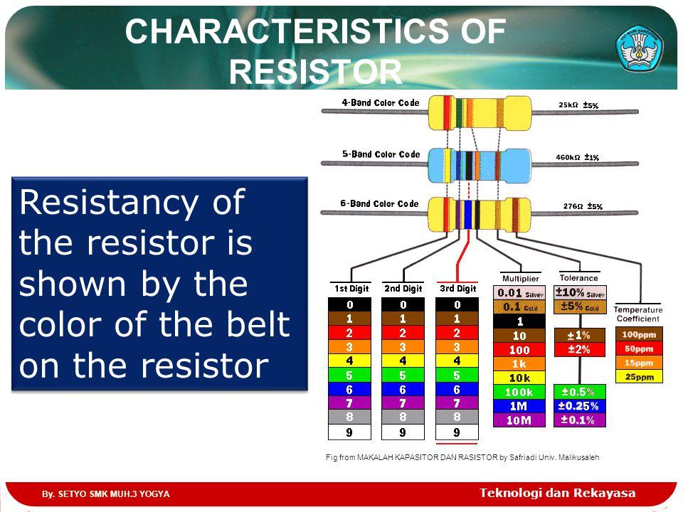 Teknologi dan Rekayasa CHARACTERISTICS OF RESISTOR Resistancy of the resistor is shown by the color of the belt on the resistor Fig from MAKALAH KAPAS