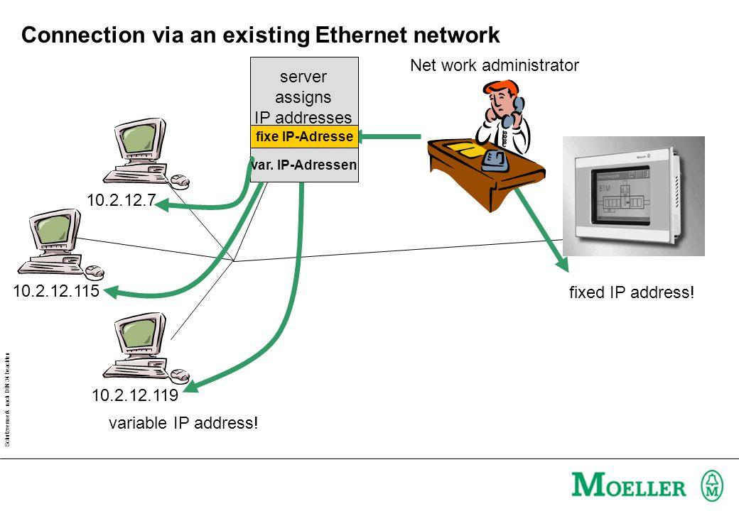 Schutzvermerk nach DIN 34 beachten Connection via an existing Ethernet network fixed IP address! 10.2.12.119 10.2.12.115 10.2.12.7 server assigns IP a
