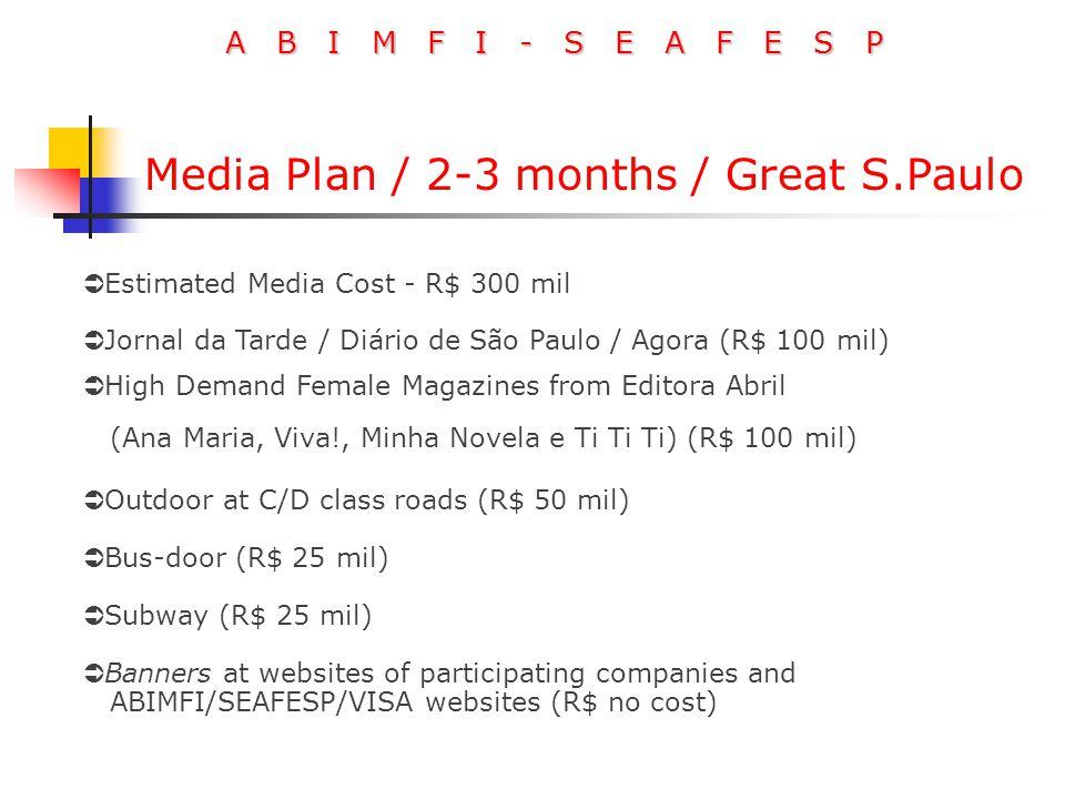 A B I M F I - S E A F E S P Media Plan / 2-3 months / Great S.Paulo  Estimated Media Cost - R$ 300 mil  Jornal da Tarde / Diário de São Paulo / Agor