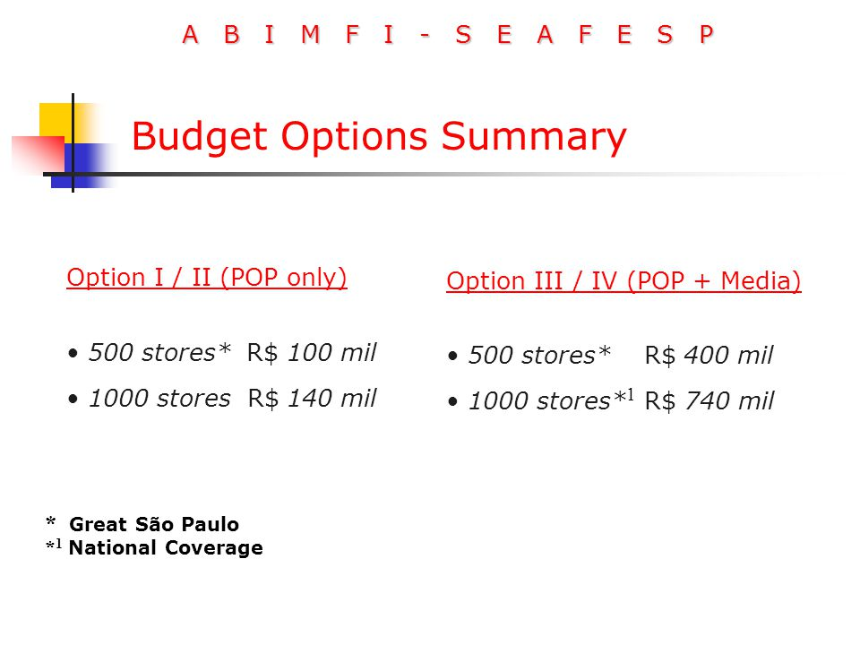 A B I M F I - S E A F E S P Budget Options Summary Option I / II (POP only) 500 stores* R$ 100 mil 1000 stores R$ 140 mil Option III / IV (POP + Media) 500 stores* R$ 400 mil 1000 stores* 1 R$ 740 mil * 1 National Coverage * Great São Paulo